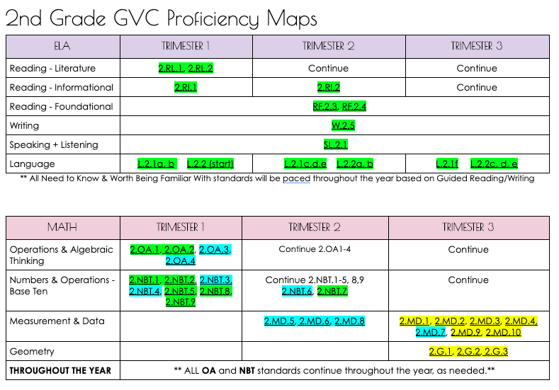 2nd Grade Proficiency Map